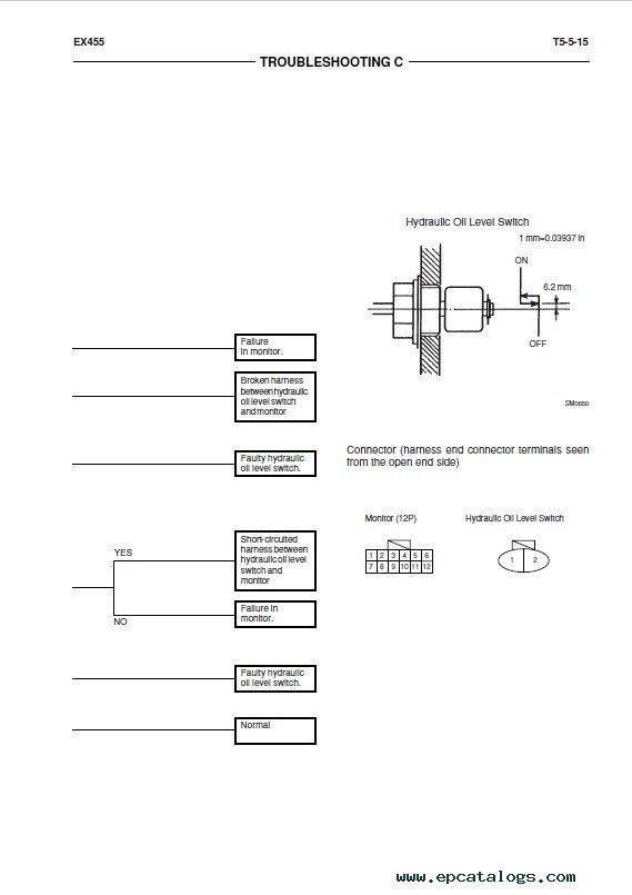 Fiat Kobelco EX455 Tier2 Excavator Technical Manual PDF