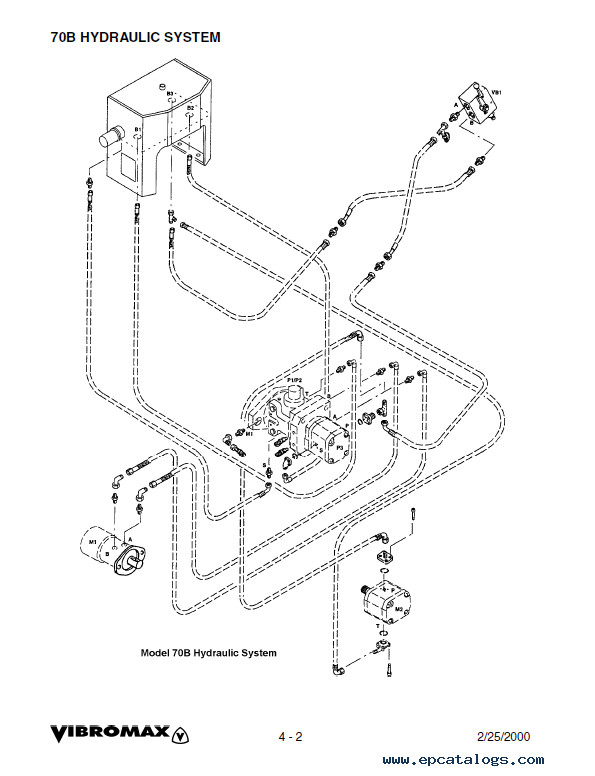 Download JCB Vibromax Walk-Behind Roller 70B Service PDF