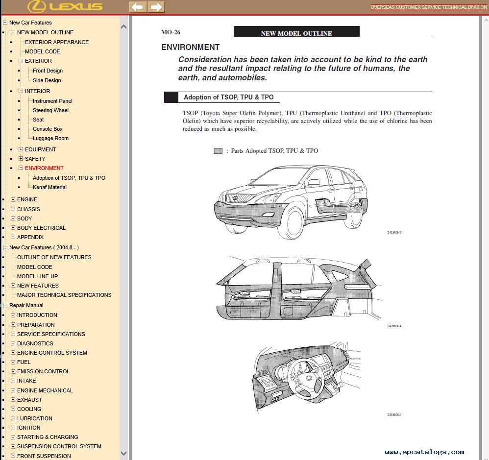 Toyota Wiring Diagram Symbols Lexus Rx350 Rx330 Rx300 Pdf Workshop Manual Pdf Download