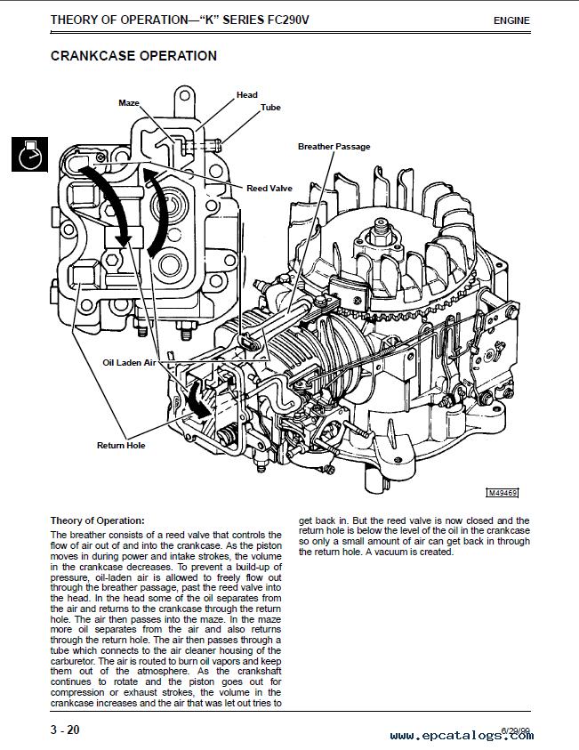 John Deere GX70 GX75 GX85 SX85 GX95 SRX75 SRX95 PDF