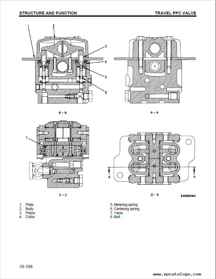 Komatsu Hydraulic Excavator PC200Z-6LE Manual Download