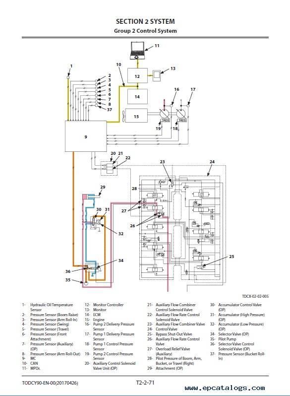Hitachi Excavator ZX 240(LC) 250(LC)H 250(LC)K-5A PDF