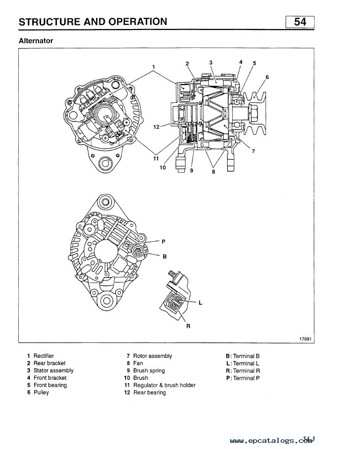 Fiat Kobelco E235SR Evolution Workshop Manual PDF