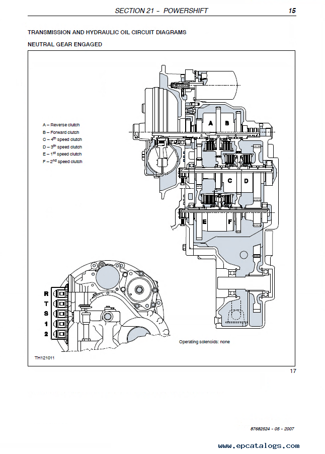 New Holland Telehlander LM Series PDF Workshop Manual