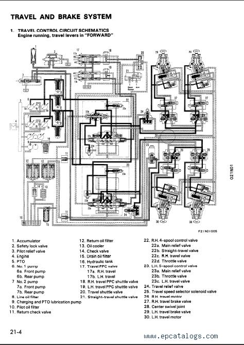 Komatsu Hydraulic Excavator PC1000-1, repair manual