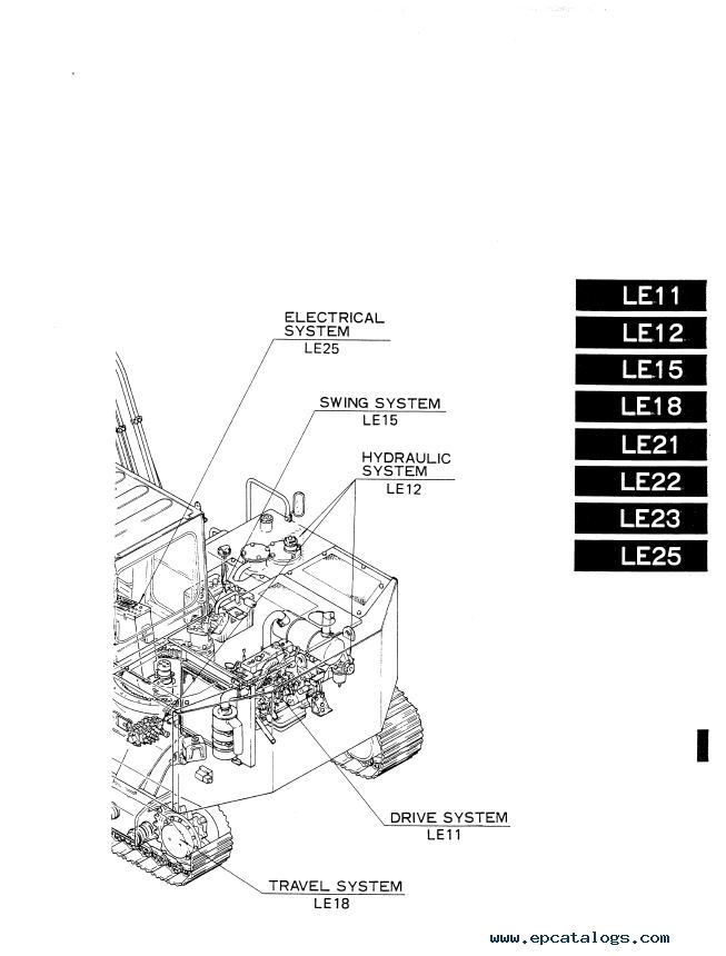Kobelco K903C Hydraulic Excavator PDF Service Manual