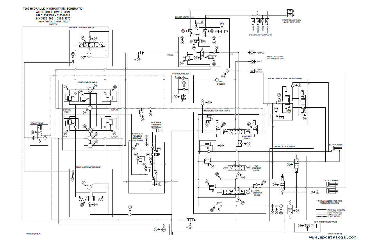 hight resolution of bobcat 435 electrical diagram automotive wiring diagrams bobcat machine bobcat 435 electrical diagram