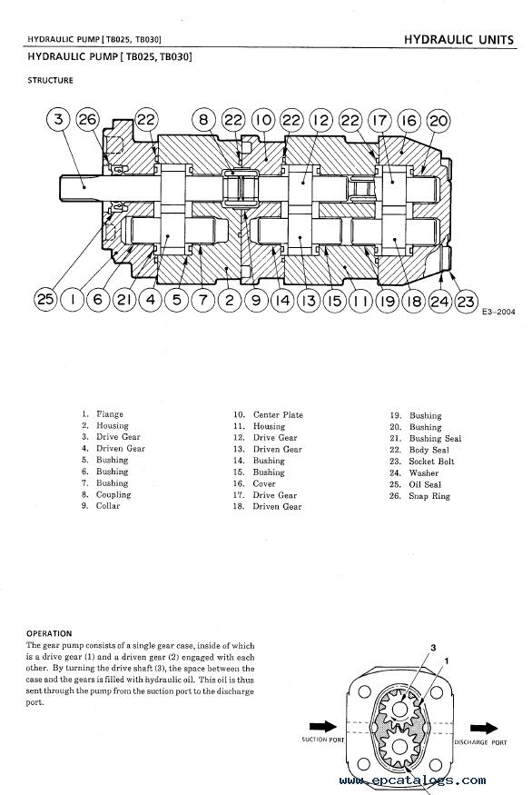 Takeuchi Excavators TB025/030/035 Workshop Manual Download