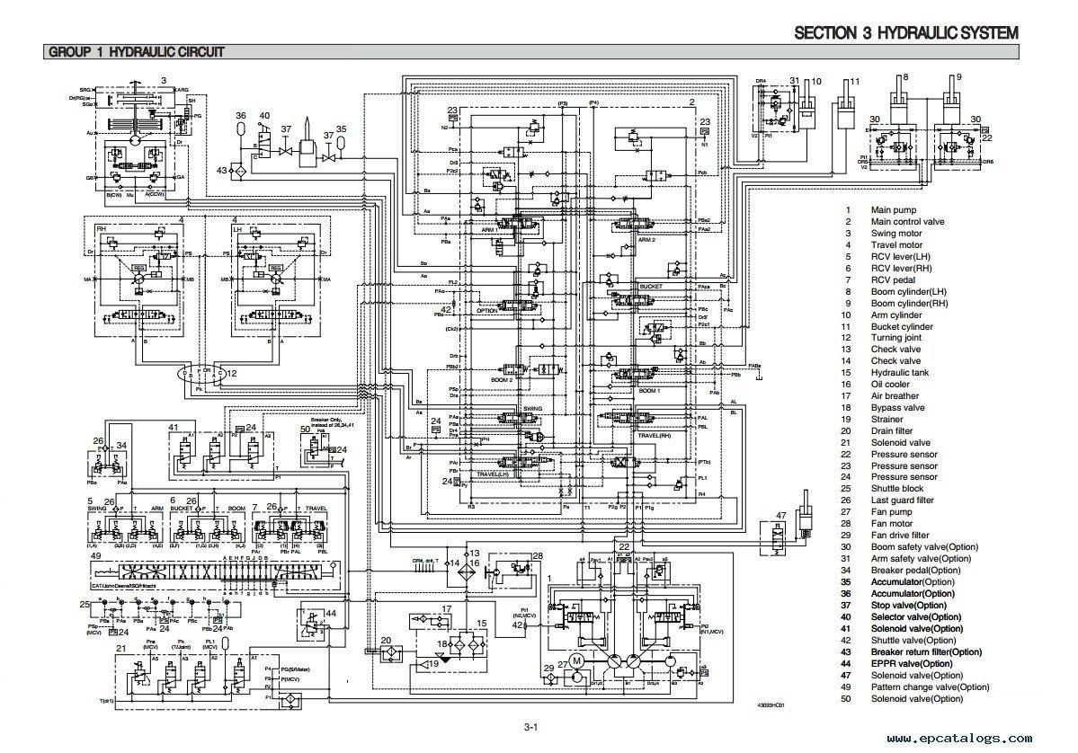 Hyundai R430LC-9A Crawler Excavator Repair Manual PDF Download