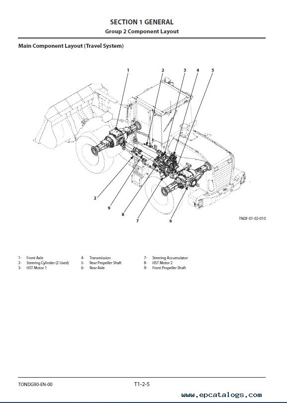 Hitachi Wheel Loader ZW150(PL)-5B OP Technical Manual