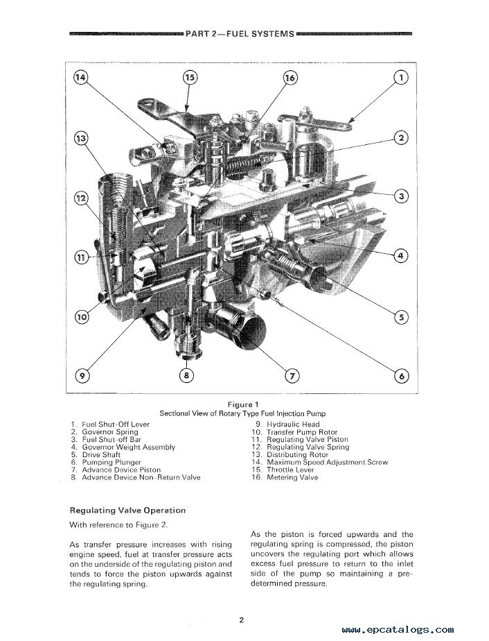 ford 8210 wiring diagram