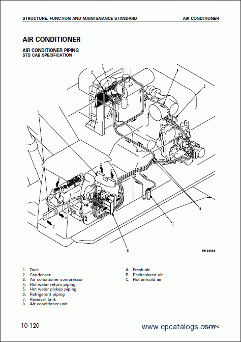 Komatsu Hydraulic Excavator PC750SE/LC-7K Workshop Manual