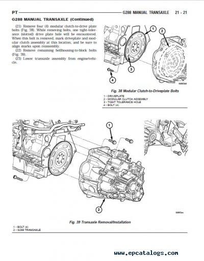 2005 Chrysler Pt Cruiser Engine Diagram