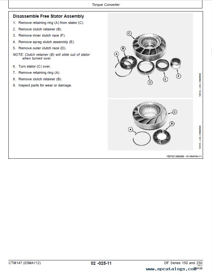 John Deere Funk DF-150 DF-250 Analog Transmission PDF