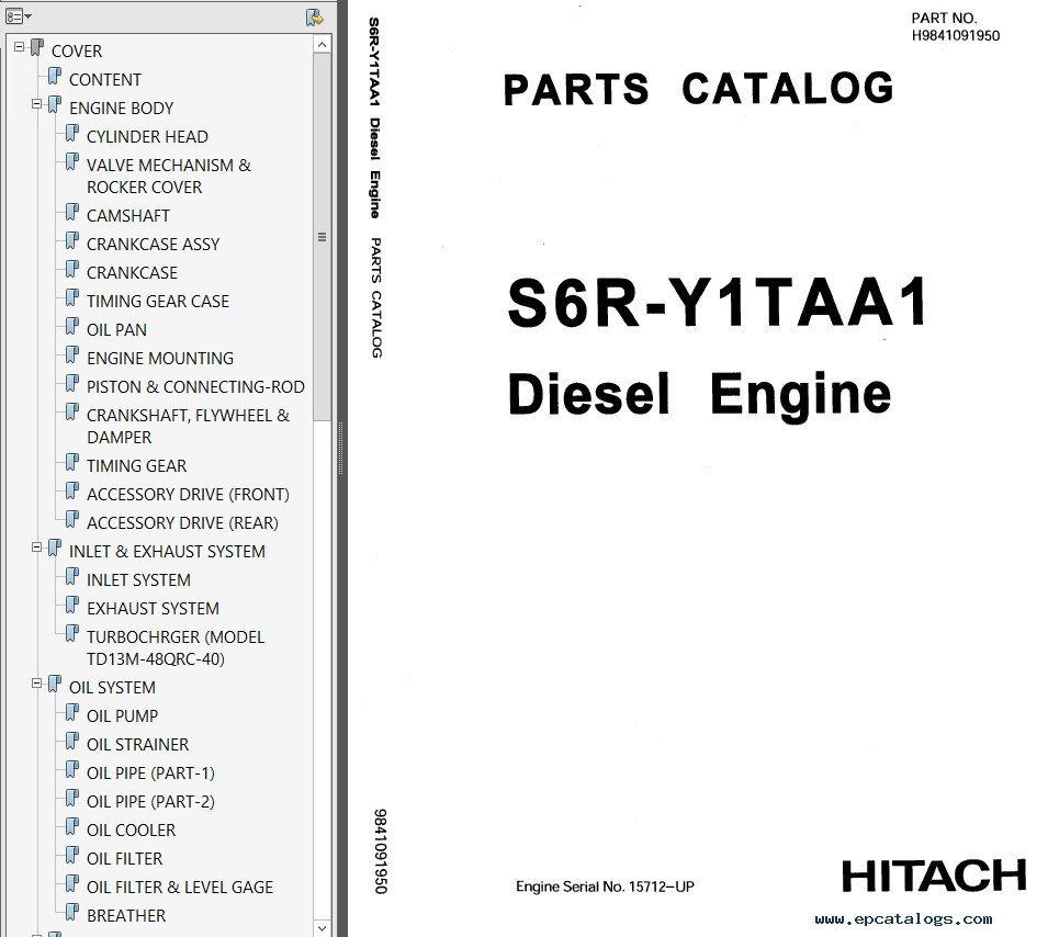 Mitsubishi Engine S6R (Hitachi) Set of PDF Manuals