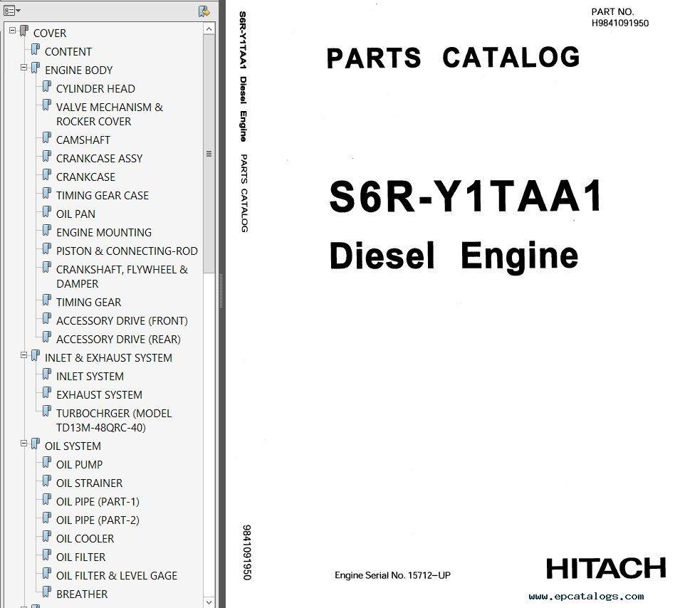 Mitsubishi Engine S6R (Hitachi) Set of PDF Manuals