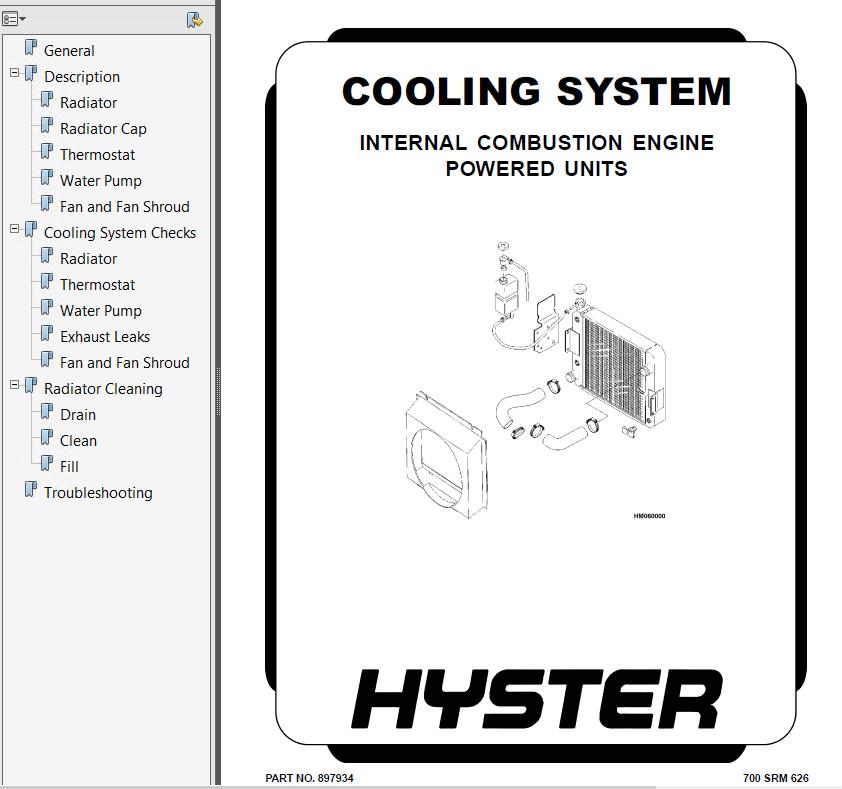Hyster Class 4 C004 S60-120E Engine Truck Cushion Tire PDF