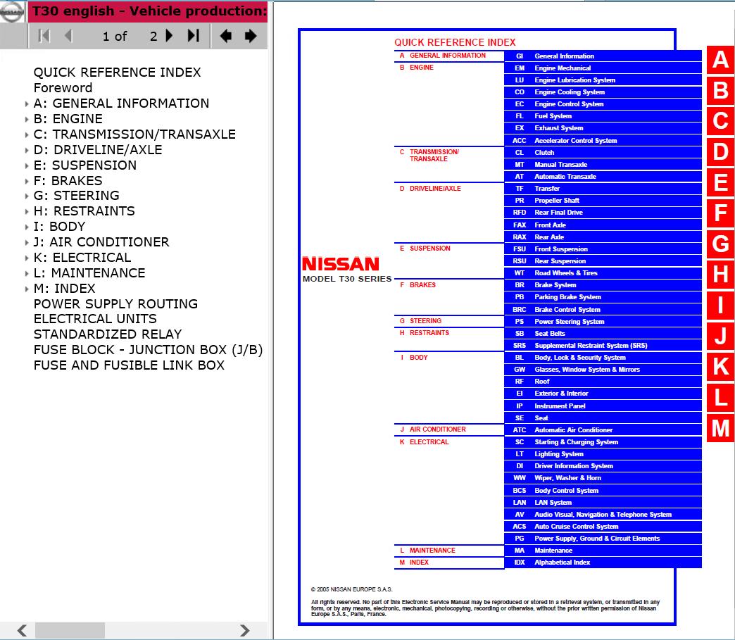 2006 Nissan X Trail Wiring Diagram