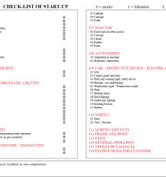 manitou wiring diagrams wiring diagram datasourcemanitou mlt 634 120 lsu b e2 set of pdf manuals [ 1289 x 883 Pixel ]