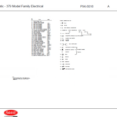 1999 Peterbilt 379 Wiring Diagram Trrs To Trs Truck 387 Great Installation Of Model Family Schematic Manual Pdf Download Rh Epcatalogs Com Fuse Panel