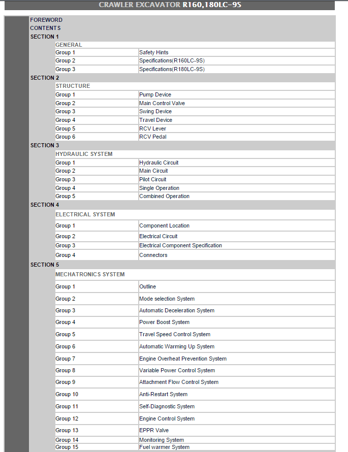 Hyundai R160LC-9S & R180LC-9S Excavator Service Manual