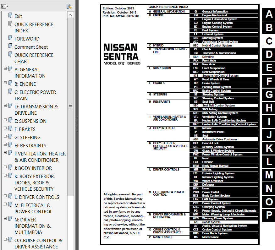 Nissan Sentra Model B17 Series 2014 Service Manual PDF
