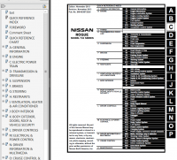 Nissan Rogue Model T32 Series 2014 Service Manual PDF