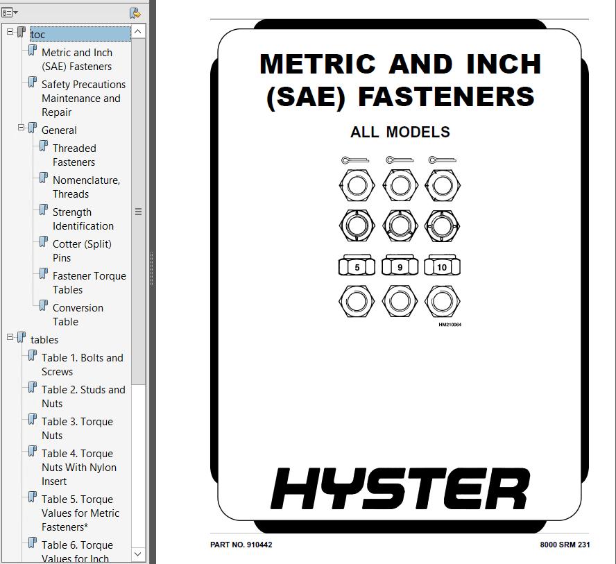 Hyster Class 4 D024 (S6.0FT, S7.0FT Europe) Trucks PDF