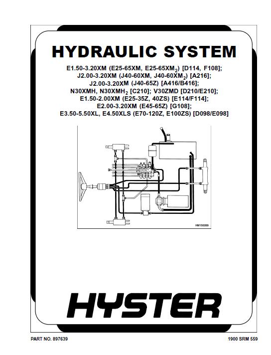 Hyster Class 1 216 J40-60XM2 Electric Motor Rider Trucks PDF