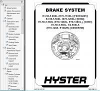 Hyster Class 1 E098 E70Z E80Z E100ZZS E120Z Trucks PDF