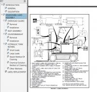 Hyster Class 1 B098 E60-120B Electric Motor Rider Trucks PDF