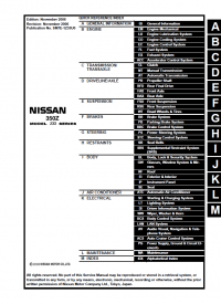 Nissan 350Z Model Z33 Series 2007 Service Manual PDF
