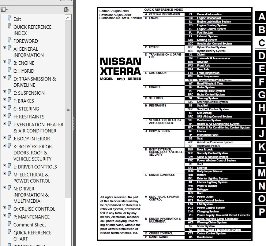 Nissan Xterra Model N50 Series 2011 Service Manual PDF