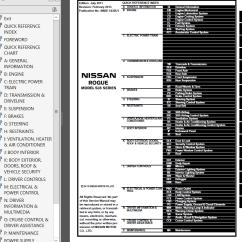All Vehicle Wiring Diagrams Stewart Warner Amp Gauge Diagram Nissan Rogue Model S35 Series 2012 Service Manual Pdf