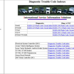2003 International 4300 Starter Wiring Diagram Taco Zone Valve Control Truck Get Free Image