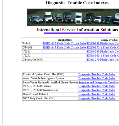 2005 international dt466 wiring manual autos post 2005 international 4300 ac wiring diagram 2005 international 4300 [ 1279 x 855 Pixel ]