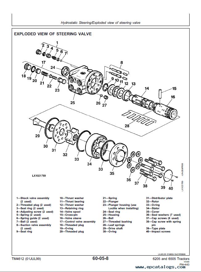 John Deere 6205 & 6505 Tractors Repair & Operation & Tests