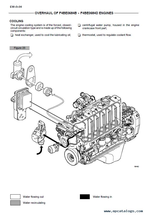 Iveco F4BE0454E-F4BE0484D-F4BE0484E-F4BE0684B PDF