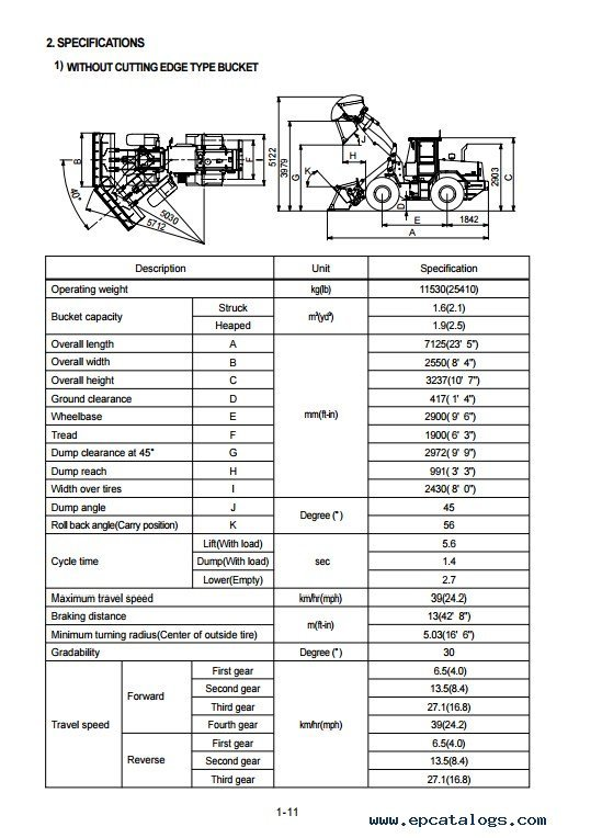 Hyundai HL740TM-3 Wheel Loader Workshop Manual PDF