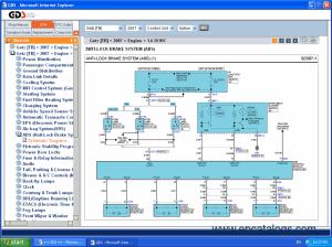 Hyundai GDS description of the catalog Repair Manuals Download