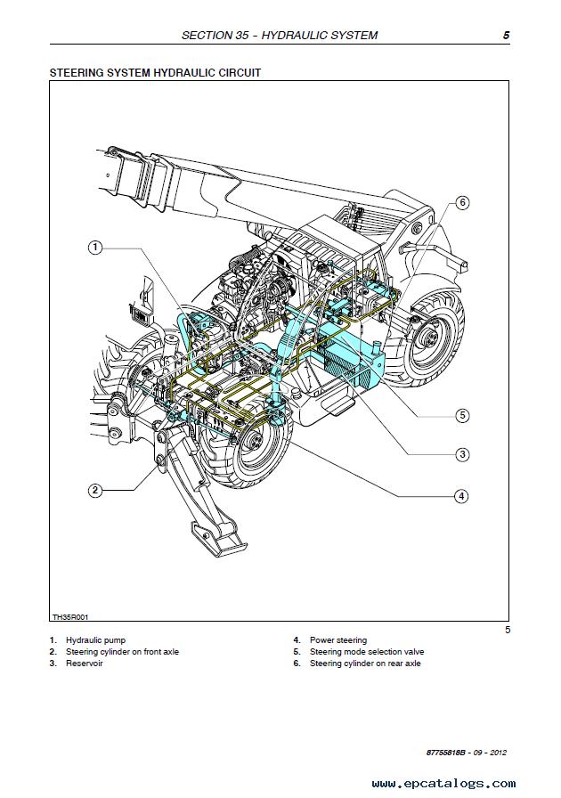 New Holland LM1330 and LM1333 Telehlander Workshop Manuals PDF