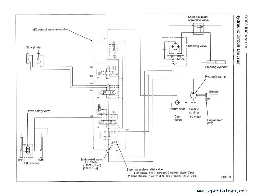 Diagram European Schematic Wiring Diagram File Eu97059