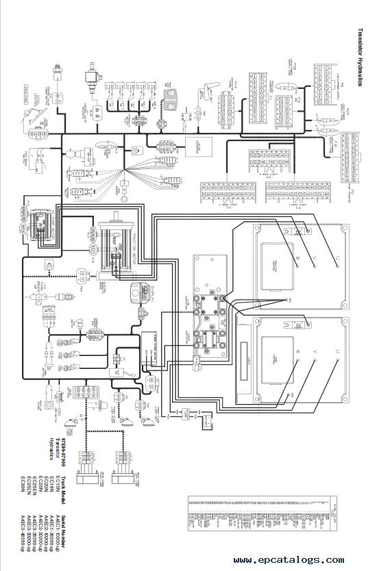 caterpillar EC15/18/20/25N EC25EN EC25LN EC30N PDF