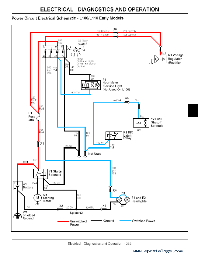 John Deere L120 Wiring Diagram John Deere Lawn Tractor Electrical