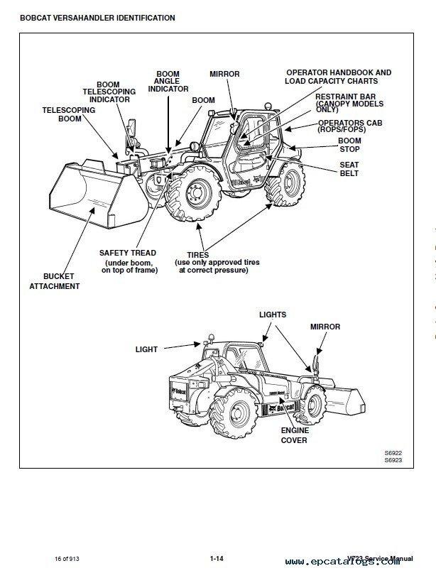 Bobcat V723 VersaHANDLER Service Manual PDF