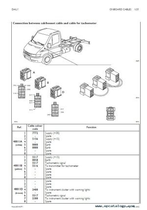 Iveco Daily Repair Manual Mechanical Electrical Electronic PDF