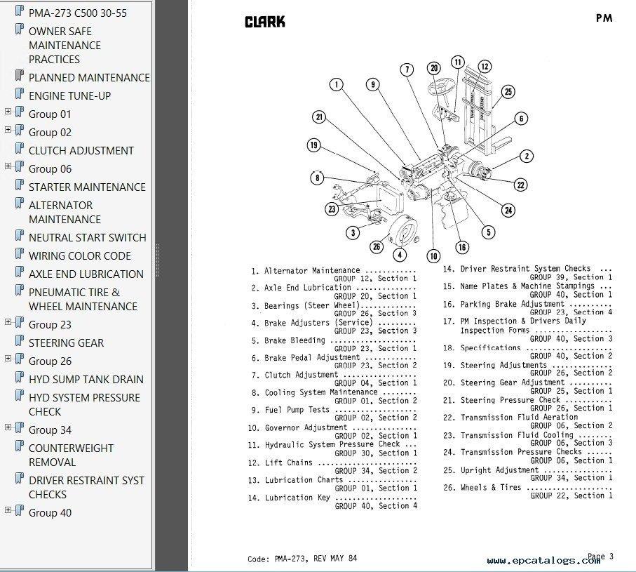 komatsu forklift transmission diagram allis chalmers