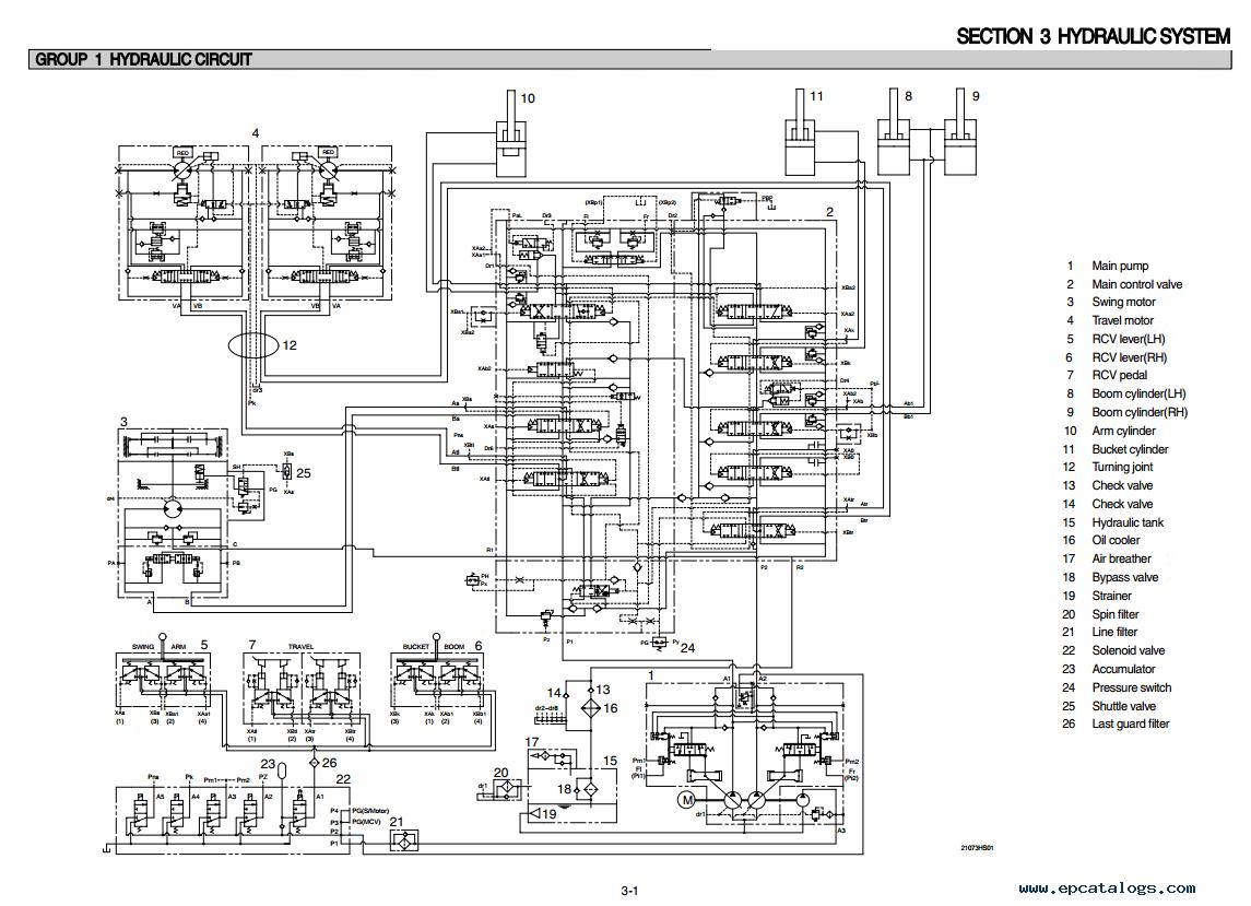 Hyundai R210LC-7H & R220LC-7H Excavator Service Manual