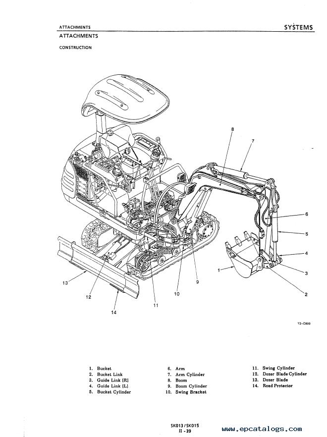 Kobelco SK013 and SK015 Hydraulic Excavator Download PDF