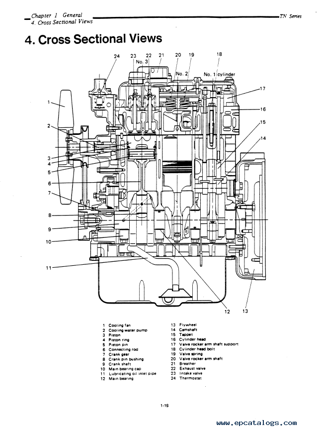 Yanmar Engine 2TN/3TN/4TN for Kobelco Excavators Manual PDF